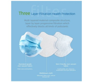 Maschera medica facciale monouso a 3 strati - 10 pezzi